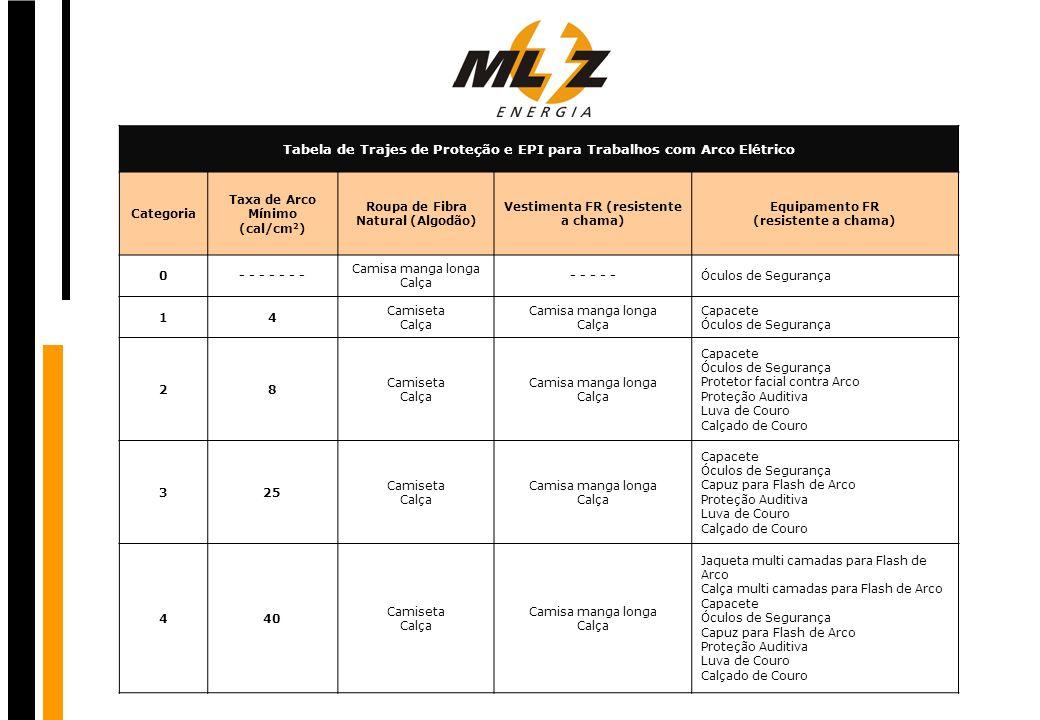 Tabela de Trajes de Proteção e EPI para Trabalhos com Arco Elétrico