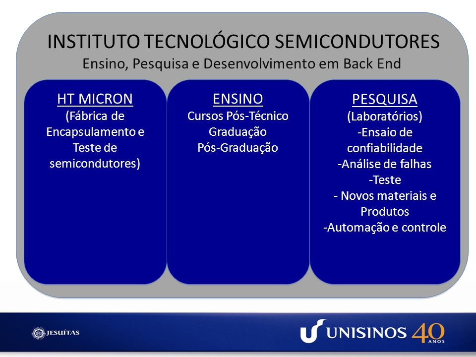 INSTITUTO TECNOLÓGICO SEMICONDUTORES