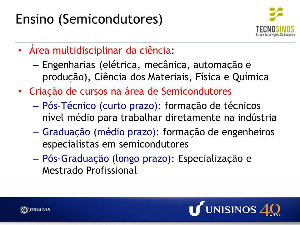 Ensino (Semicondutores)