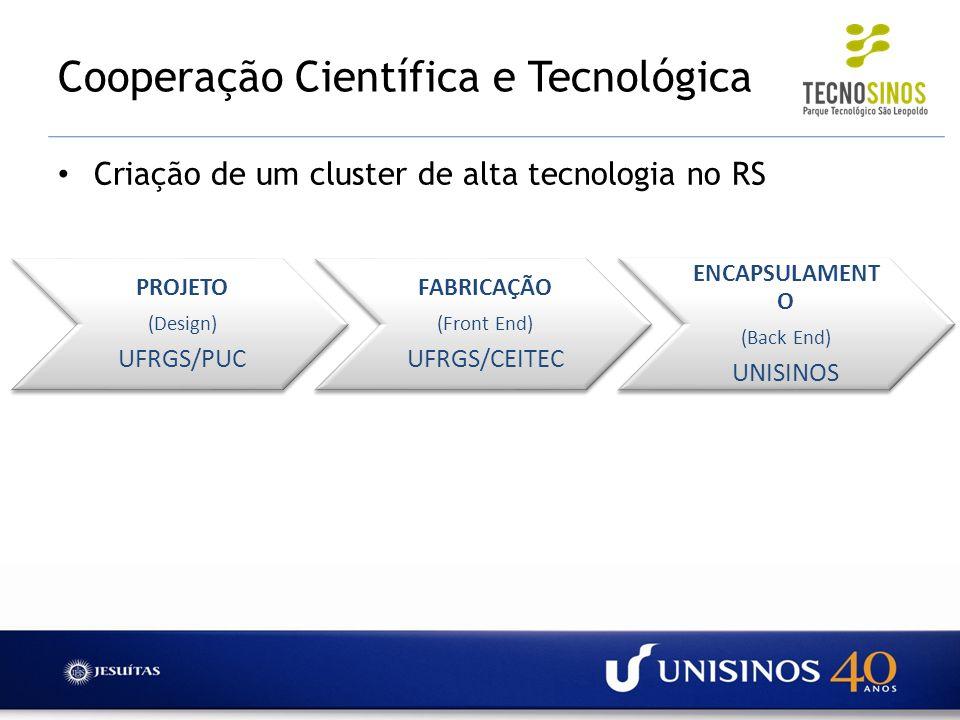 Cooperação Científica e Tecnológica