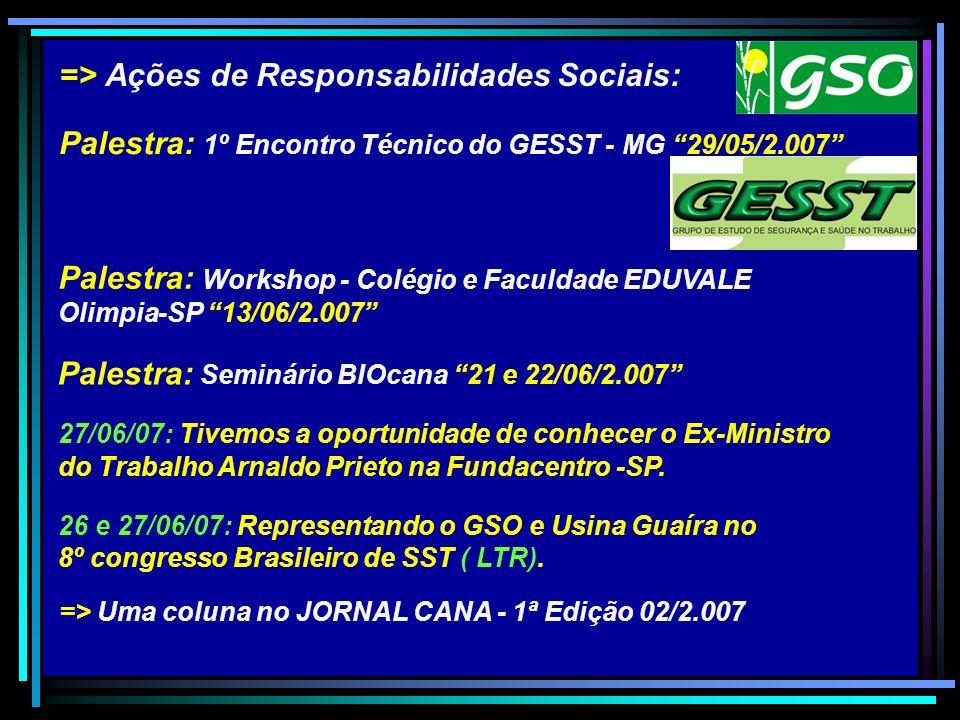 => Ações de Responsabilidades Sociais: