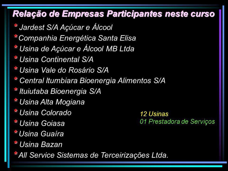 Relação de Empresas Participantes neste curso