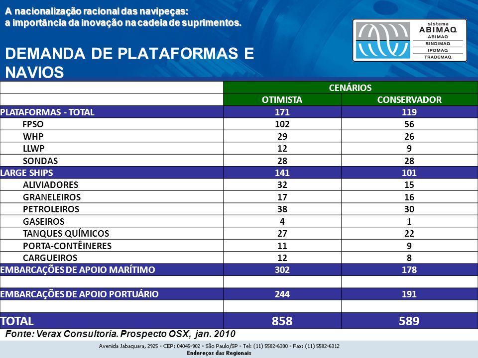 TOTAL 858 589 CENÁRIOS OTIMISTA CONSERVADOR PLATAFORMAS - TOTAL 171