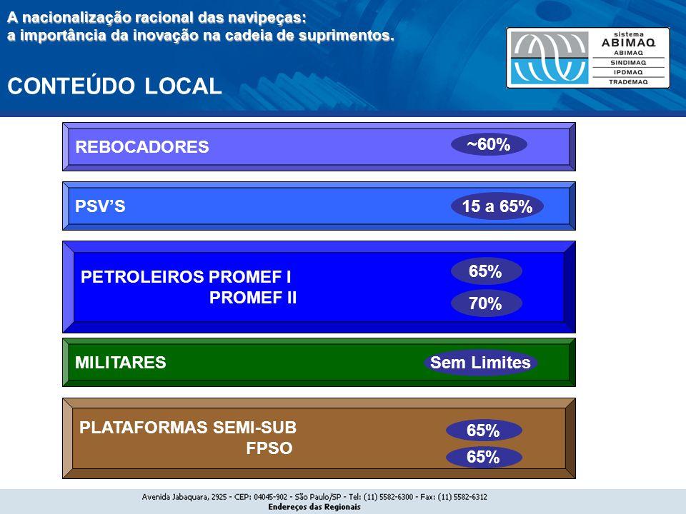 REBOCADORES ~60% PSV'S 15 a 65% PETROLEIROS PROMEF I 65% PROMEF II 70%