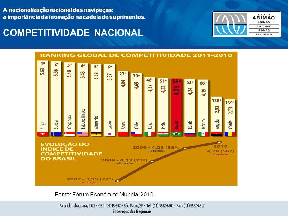 A nacionalização racional das navipeças: a importância da inovação na cadeia de suprimentos. COMPETITIVIDADE NACIONAL