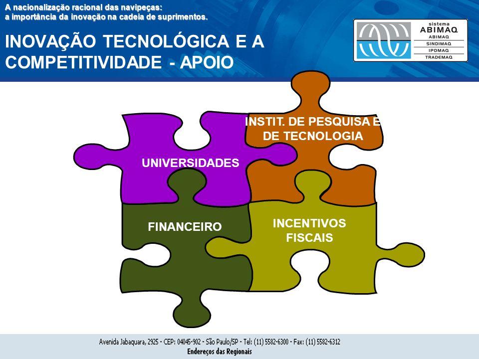 UNIVERSIDADES INSTITUTOS TECNOLÓGICOS E DE PESQUISA