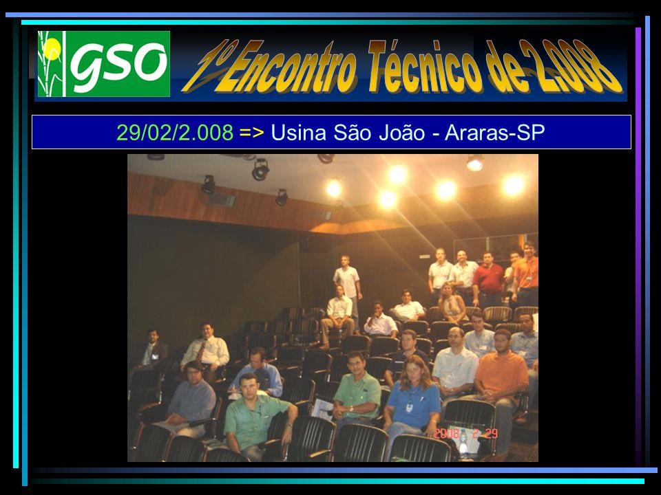 29/02/2.008 => Usina São João - Araras-SP