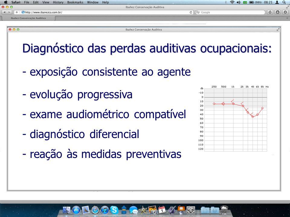 Diagnóstico das perdas auditivas ocupacionais: