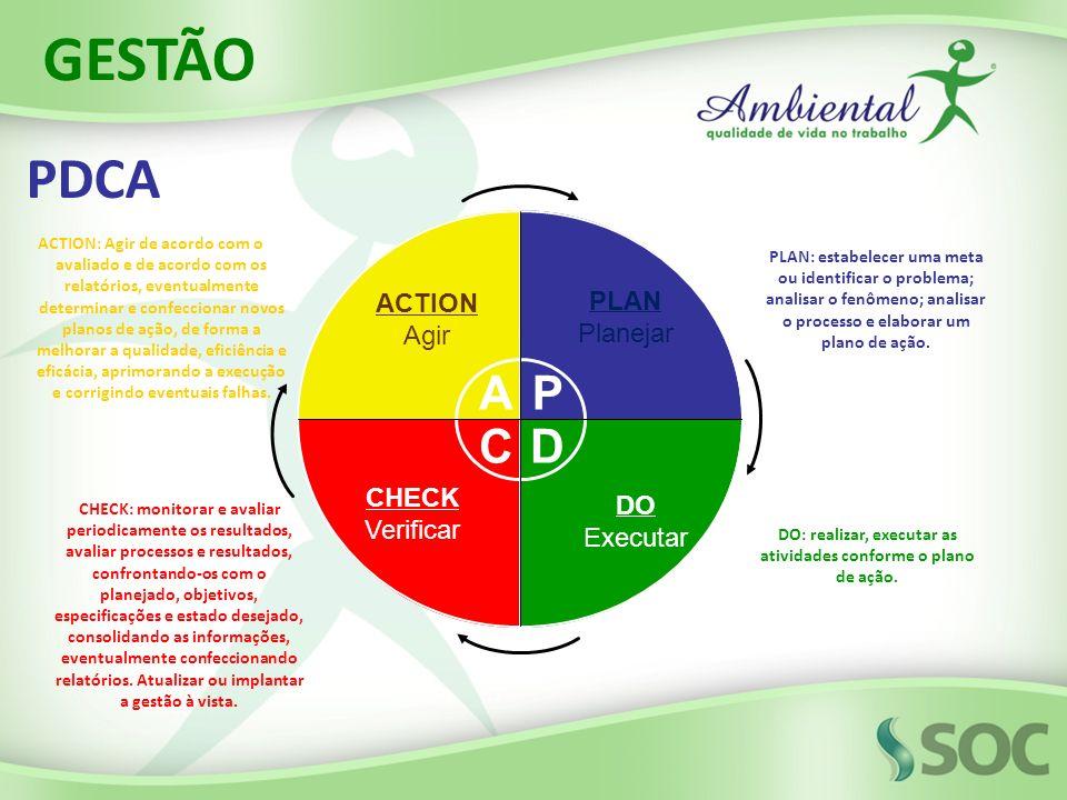 DO: realizar, executar as atividades conforme o plano de ação.