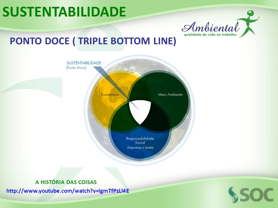 PONTO DOCE ( TRIPLE BOTTOM LINE)