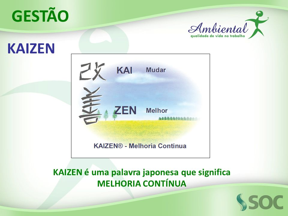 KAIZEN é uma palavra japonesa que significa MELHORIA CONTÍNUA