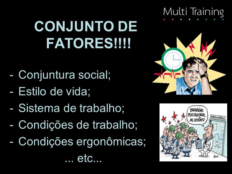 CONJUNTO DE FATORES!!!! Conjuntura social; Estilo de vida; Sistema de trabalho; Condições de trabalho;