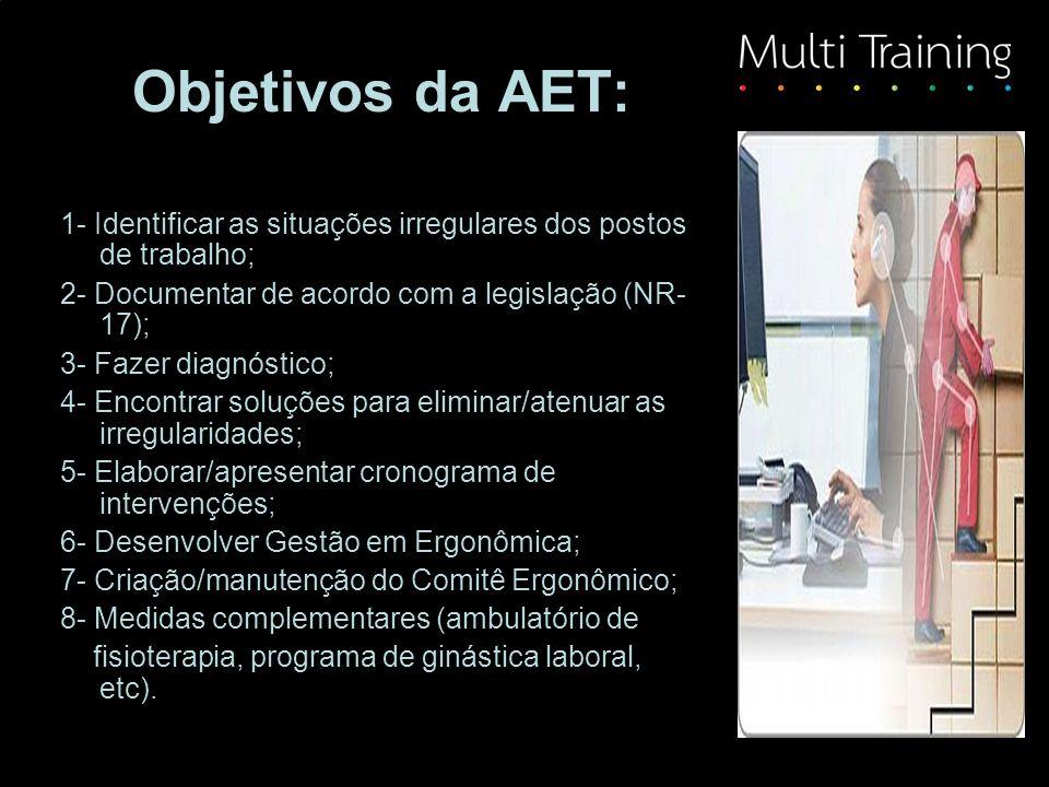 Objetivos da AET: 1- Identificar as situações irregulares dos postos de trabalho; 2- Documentar de acordo com a legislação (NR-17);