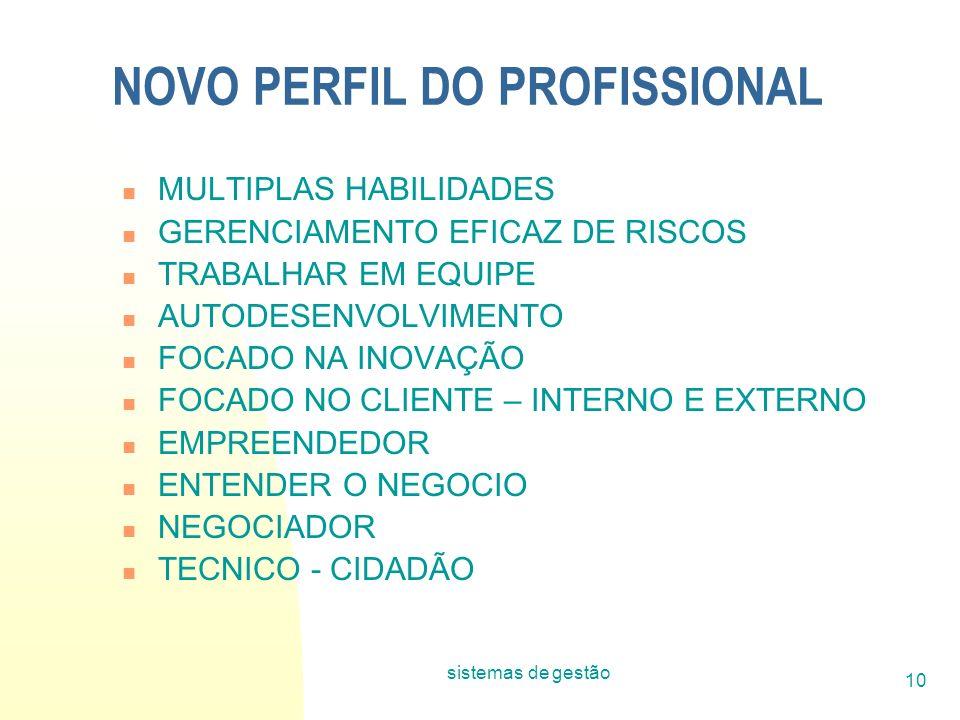 NOVO PERFIL DO PROFISSIONAL