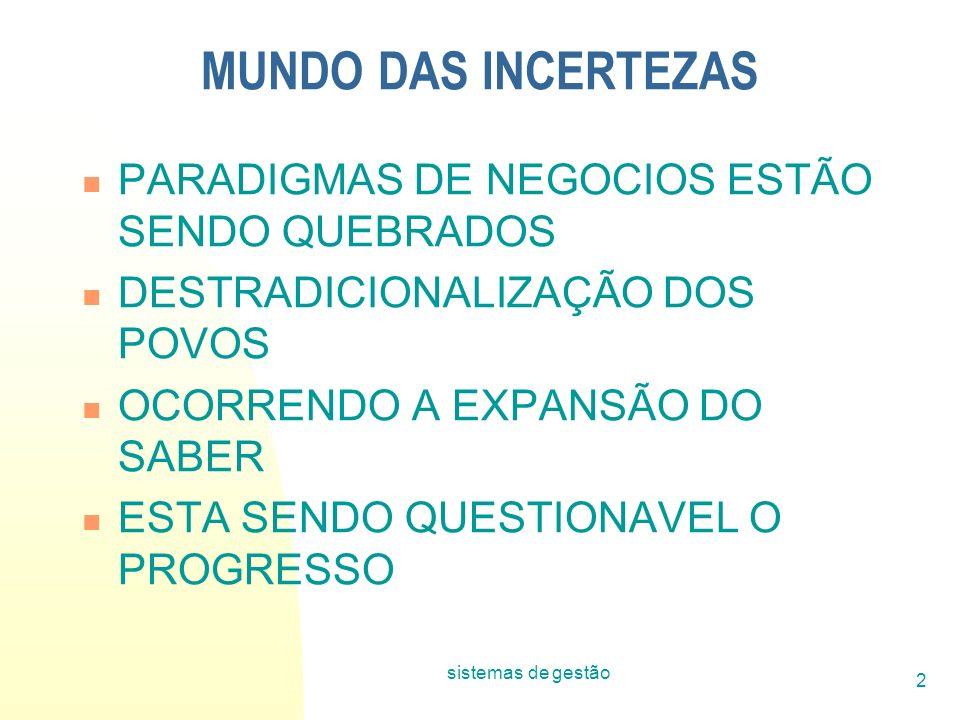 MUNDO DAS INCERTEZAS PARADIGMAS DE NEGOCIOS ESTÃO SENDO QUEBRADOS