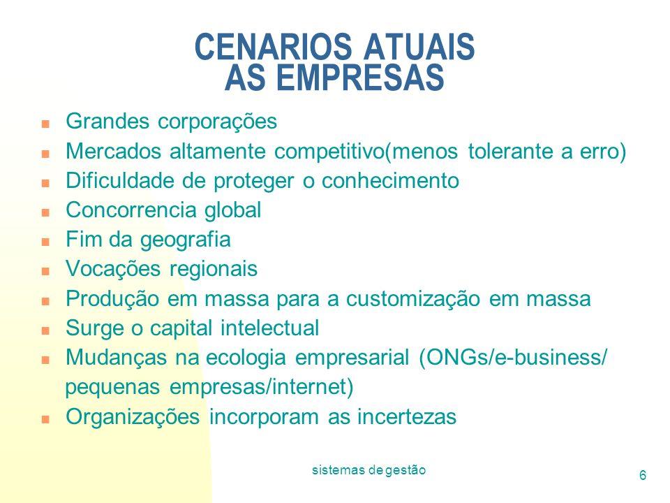 CENARIOS ATUAIS AS EMPRESAS