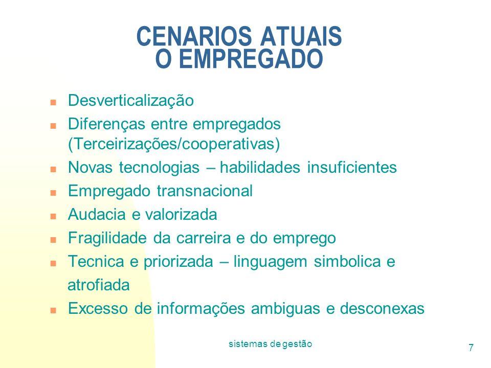CENARIOS ATUAIS O EMPREGADO