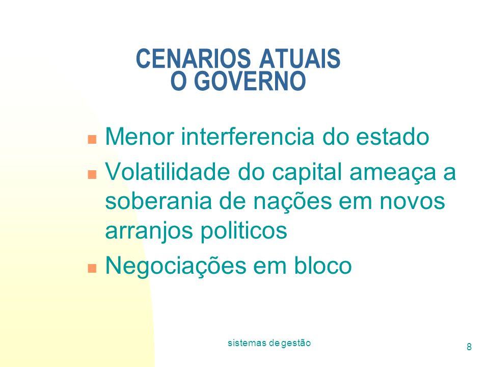 CENARIOS ATUAIS O GOVERNO