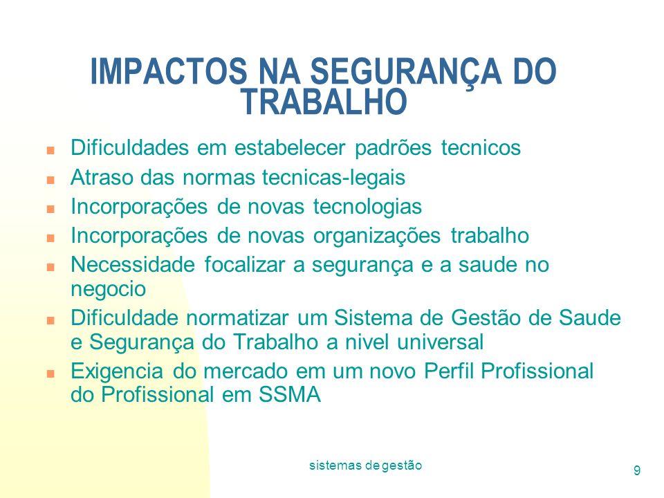 IMPACTOS NA SEGURANÇA DO TRABALHO