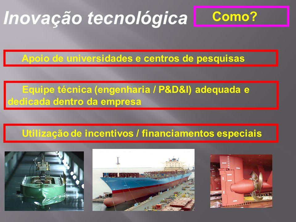Inovação tecnológica Como