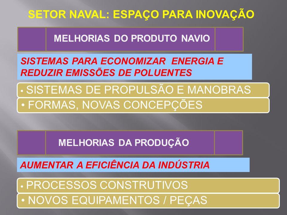 SETOR NAVAL: ESPAÇO PARA INOVAÇÃO