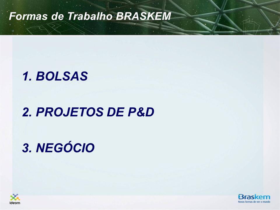 BOLSAS PROJETOS DE P&D NEGÓCIO Formas de Trabalho BRASKEM