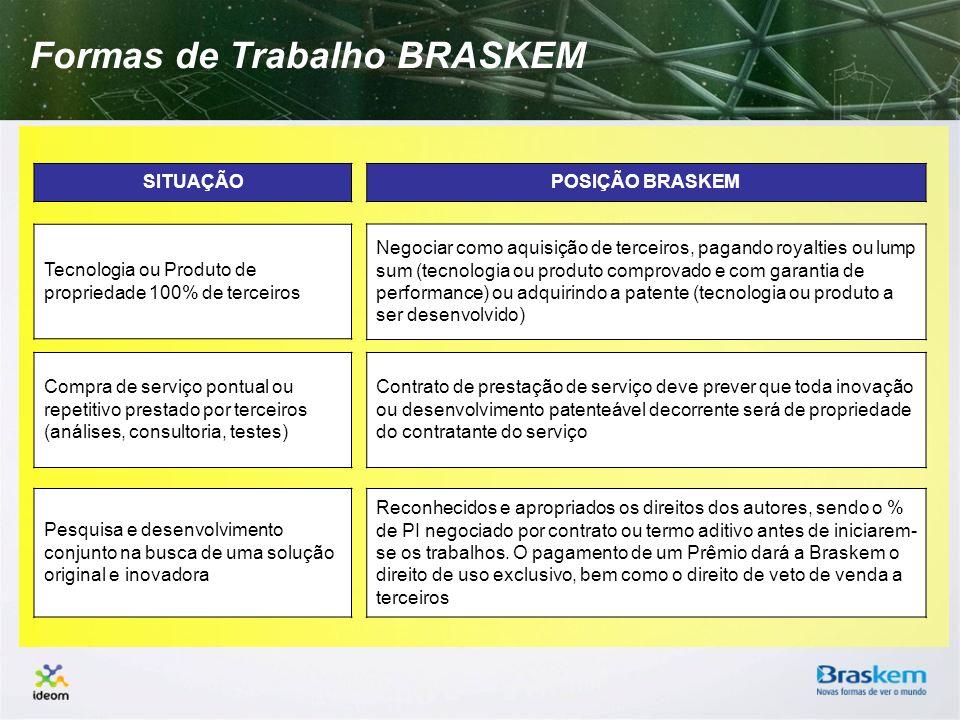 Formas de Trabalho BRASKEM