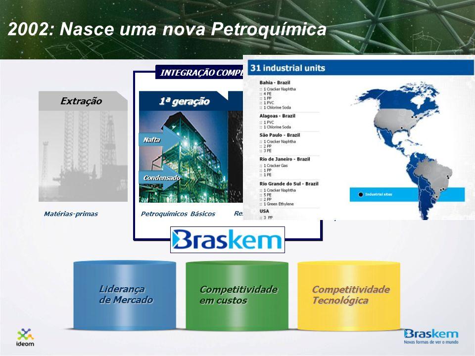2002: Nasce uma nova Petroquímica