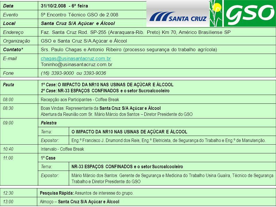 Data 31/10/2.008 - 6ª feira. Evento. 5º Encontro Técnico GSO de 2.008. Local. Santa Cruz S/A Açúcar e Álcool.