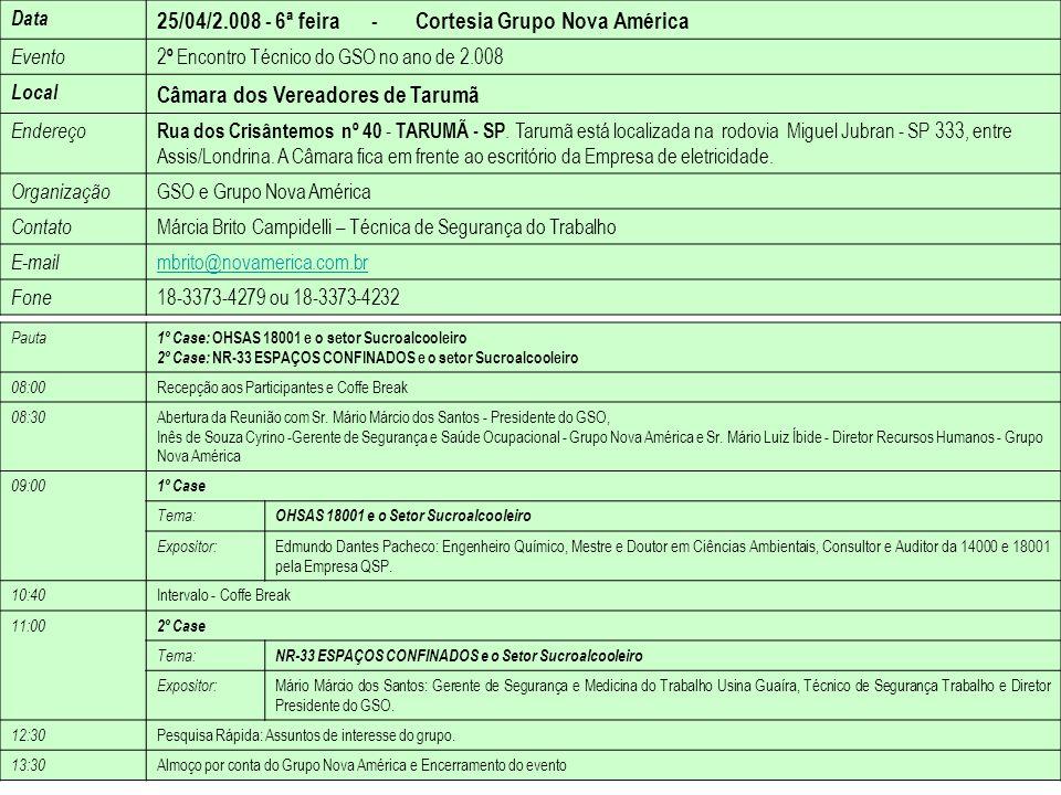 25/04/2.008 - 6ª feira - Cortesia Grupo Nova América