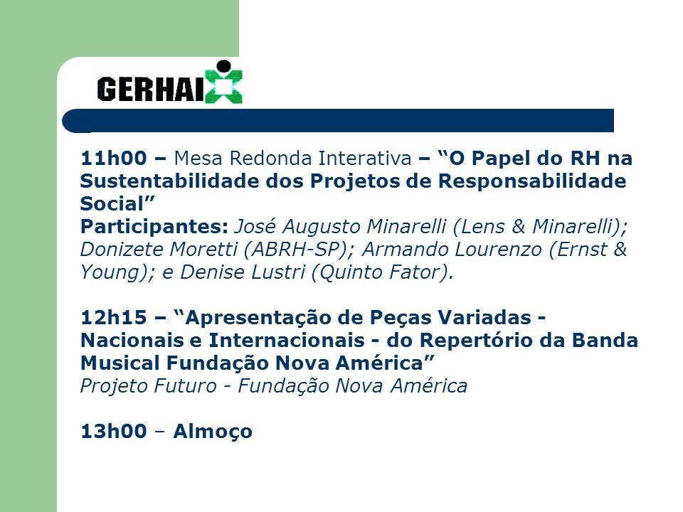 11h00 – Mesa Redonda Interativa – O Papel do RH na Sustentabilidade dos Projetos de Responsabilidade Social