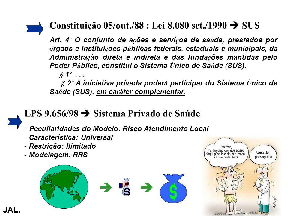   Constituição 05/out./88 : Lei 8.080 set./1990  SUS