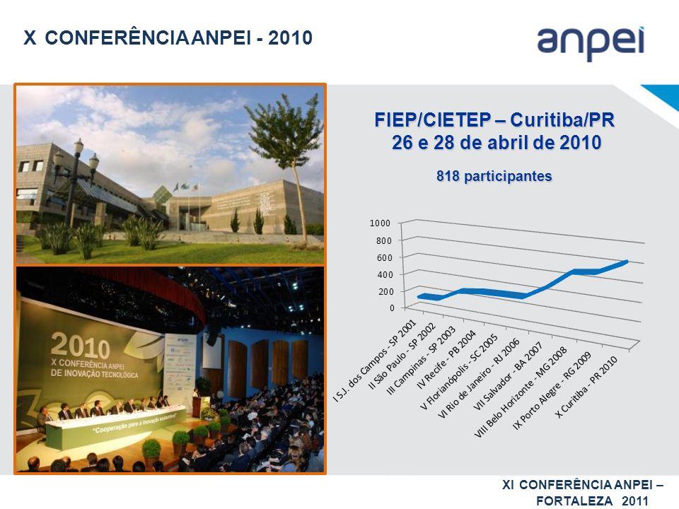FIEP/CIETEP – Curitiba/PR