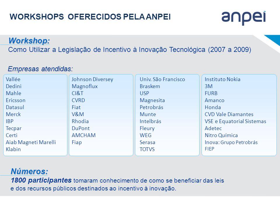 WORKSHOPS OFERECIDOS PELA ANPEI