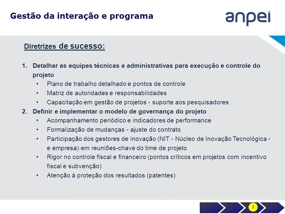 Gestão da interação e programa