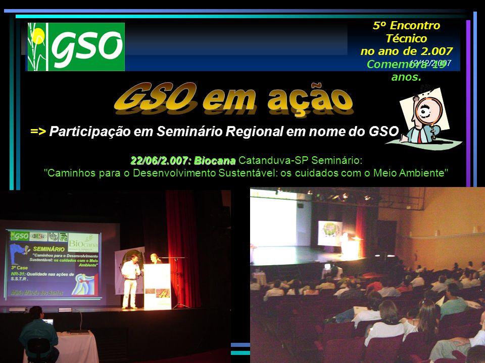 22/06/2.007: Biocana Catanduva-SP Seminário: