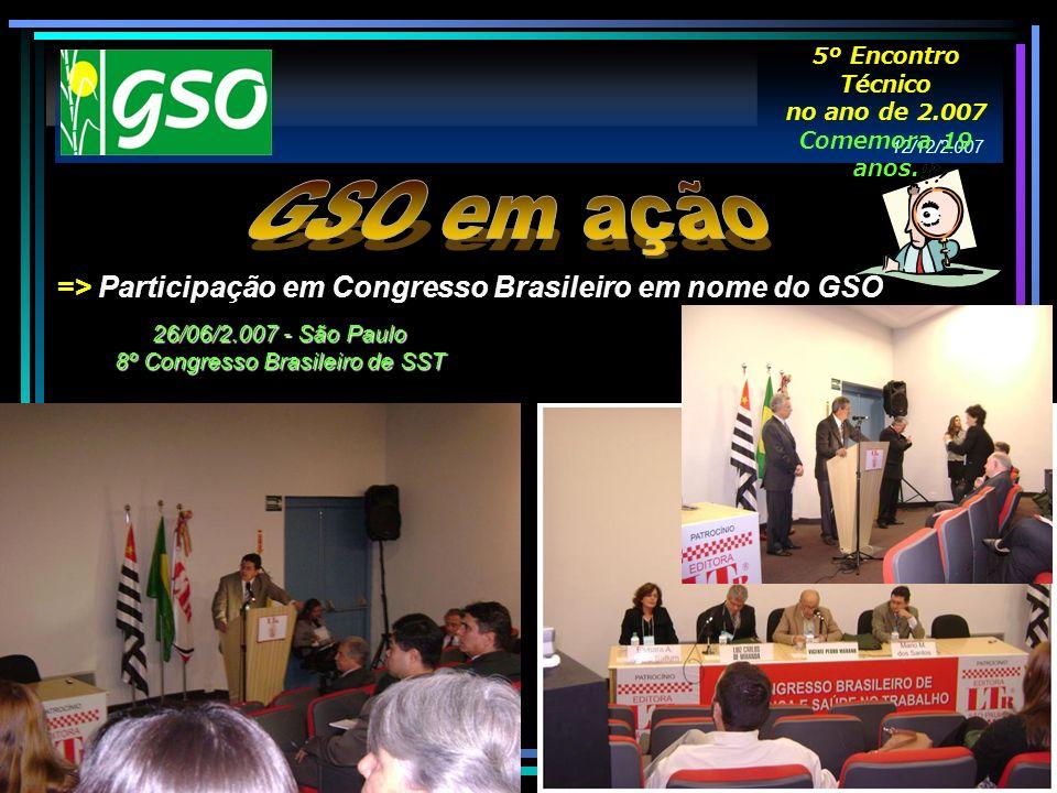 8º Congresso Brasileiro de SST