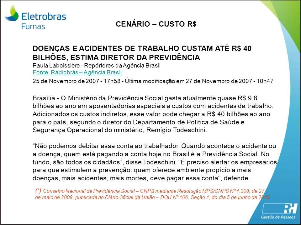 CENÁRIO – CUSTO R$