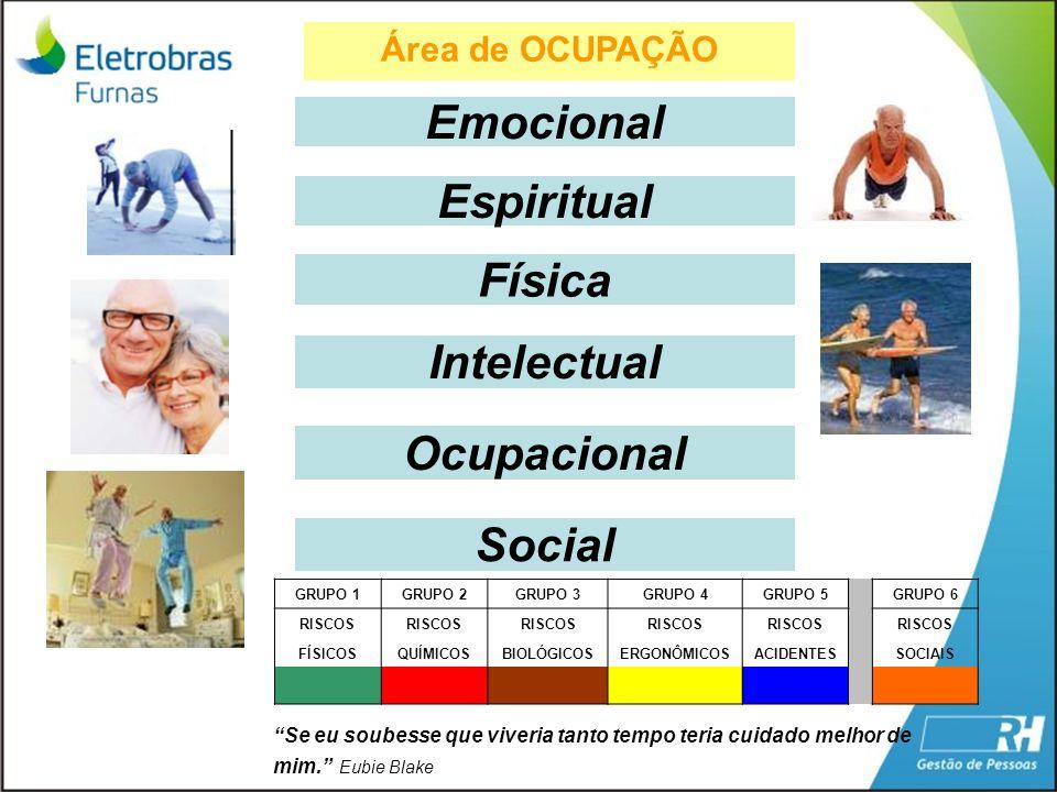 Emocional Espiritual Física Intelectual Ocupacional Social