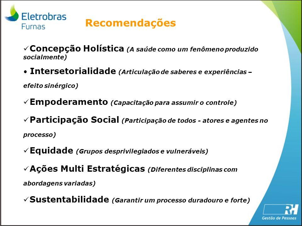 Recomendações Concepção Holística (A saúde como um fenômeno produzido socialmente)