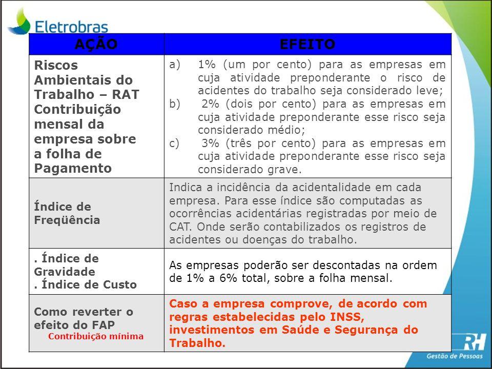 AÇÃO EFEITO Riscos Ambientais do Trabalho – RAT Contribuição mensal da