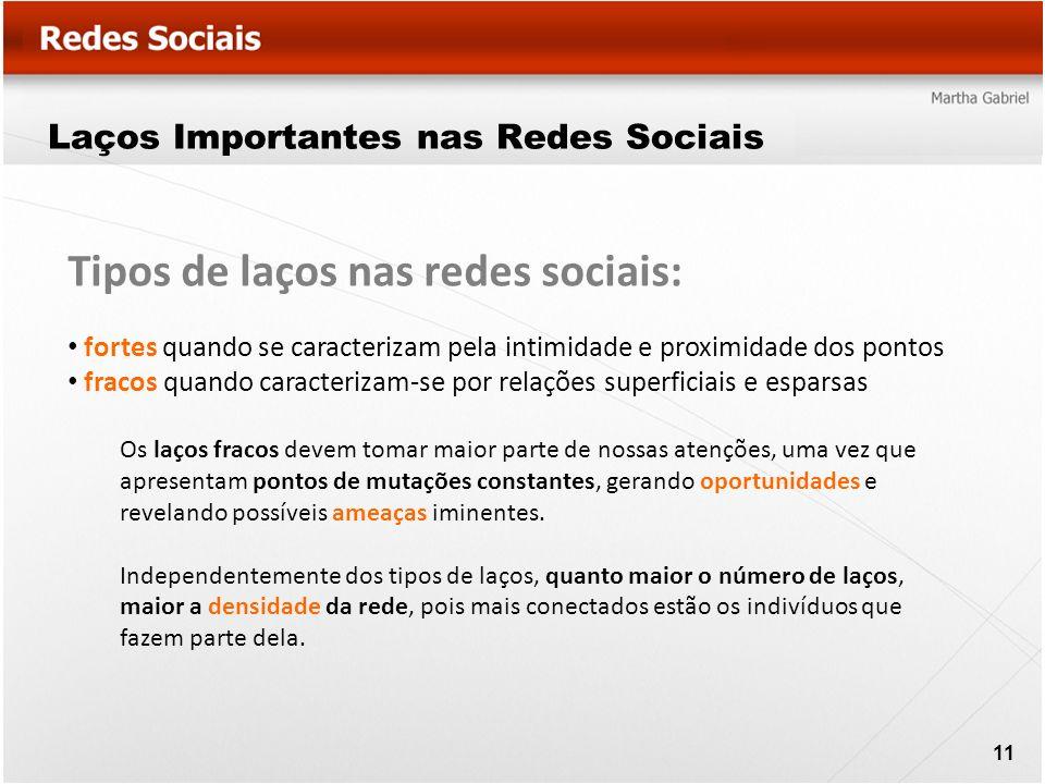 Laços Importantes nas Redes Sociais