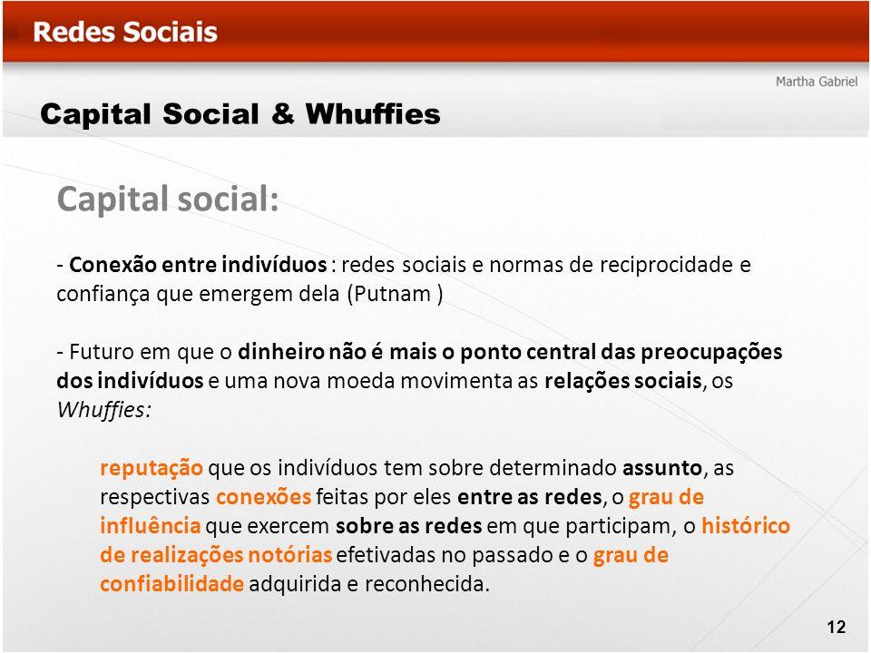Capital Social & Whuffies