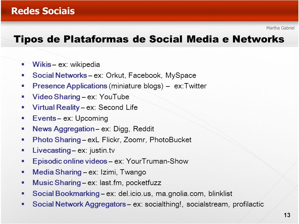 Tipos de Plataformas de Social Media e Networks