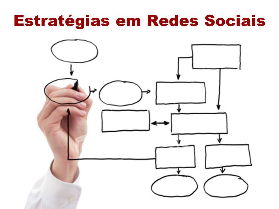 Estratégias em Redes Sociais