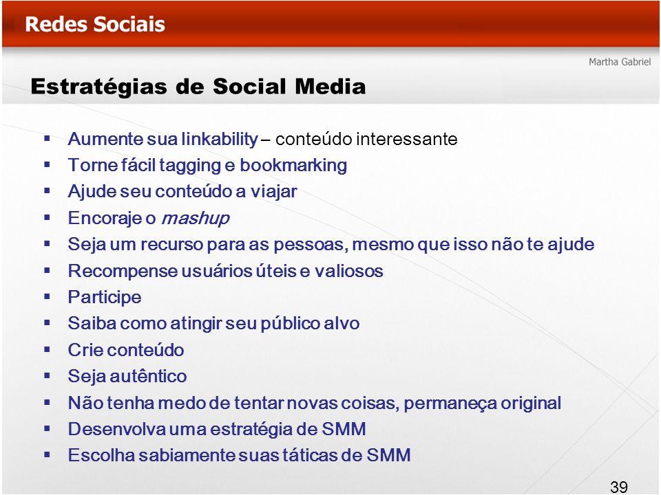 Estratégias de Social Media
