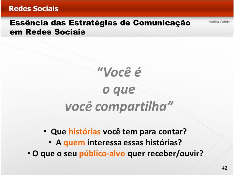 Essência das Estratégias de Comunicação em Redes Sociais