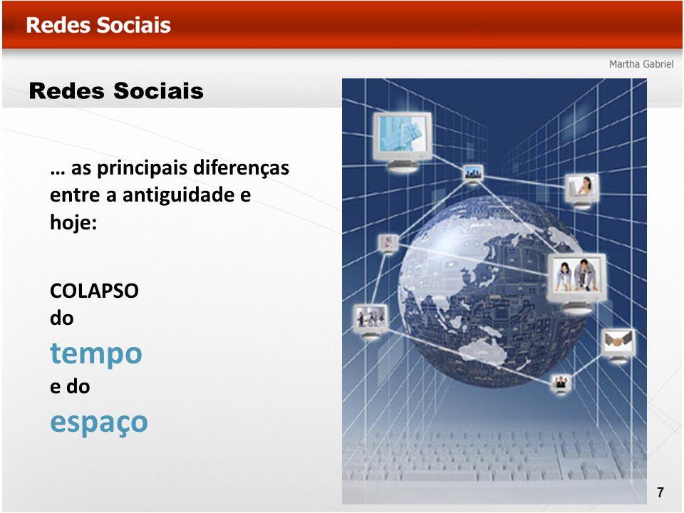 tempo espaço Redes Sociais