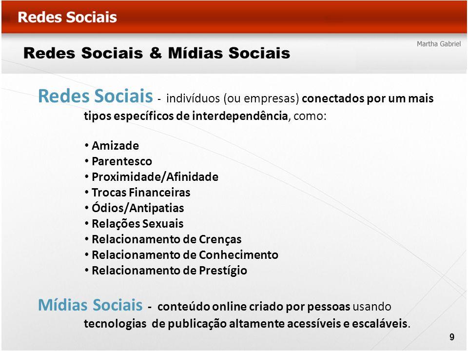 Redes Sociais & Mídias Sociais