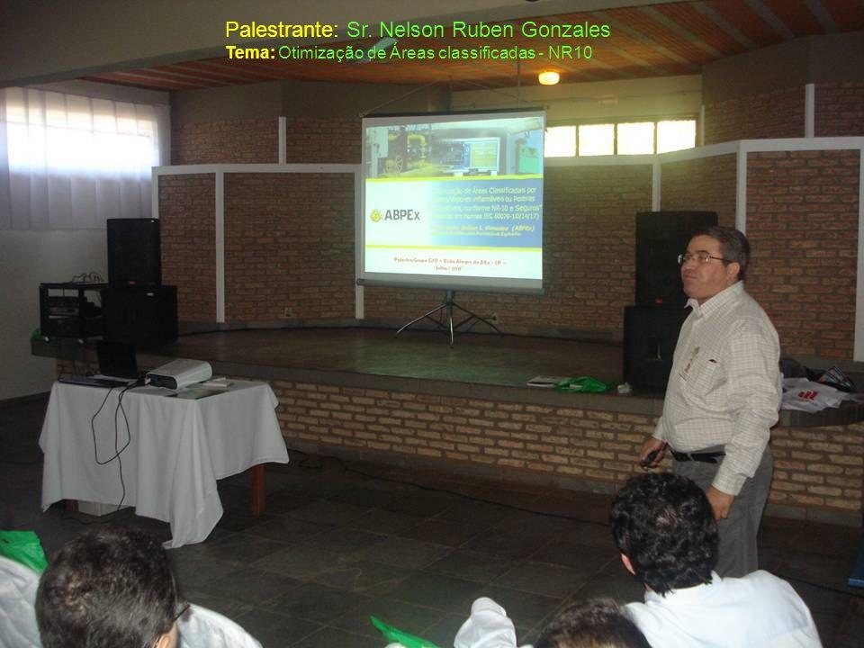 Palestrante: Sr. Nelson Ruben Gonzales